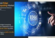 7 Coolest Edge Computing Startups